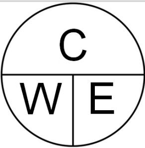 CWCE Power Circle